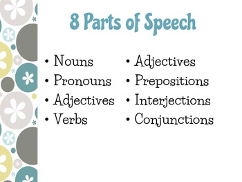 Parts of Speech PowerPoint, Project and Foldable