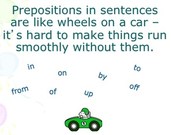 Parts of Speech PowerPoint with Practice Sentences