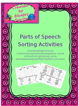 Parts of Speech Practice