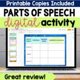 Parts of Speech Practice - Printable & Digital