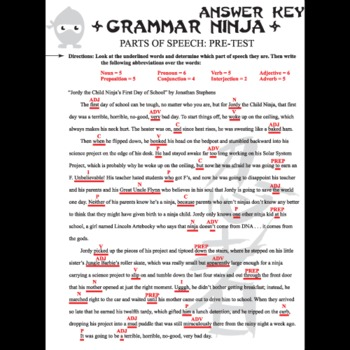 Parts Of Speech Pre Test Grammar Ninja By Created For Learning