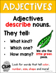 Grammar Posters for First and Second Grade