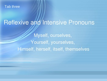 Parts of Speech - Pronouns