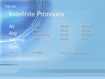 Parts of Speech - Pronouns