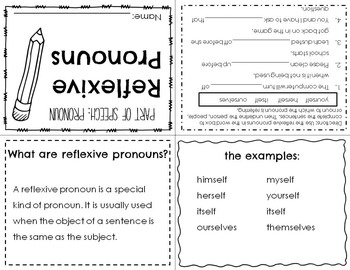 Parts of Speech: Pronouns Mini Books & Poster Set