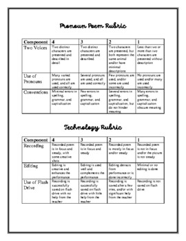 Parts of Speech:  Pronouns (Worksheets, Quiz, and Project)