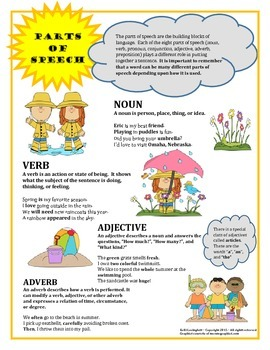 Parts of Speech Reference (Elementary)