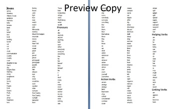 Parts of Speech Review Interactive and Cooperative Card Game