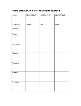 Parts of Speech Review Packet