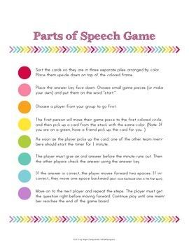 Parts of Speech Review - Parts of Speech Series - Grades 4-6