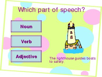 Parts of Speech Review Power Point Presentation