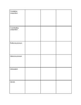 Parts of Speech Review Sheet