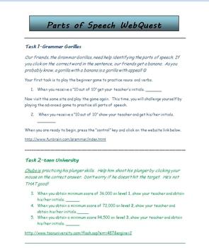 Parts of Speech Review WebQuest