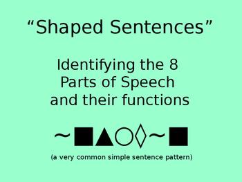 Parts of Speech --SHAPED Sentences