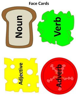 Parts of Speech Sandwich Attack Game