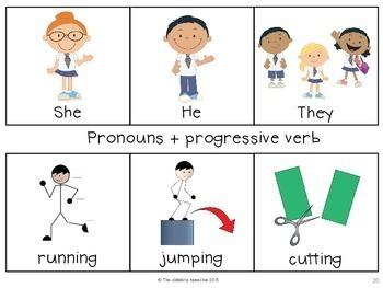 Parts of Speech Sentence Flips