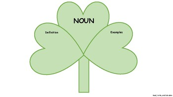 Parts of Speech Shamrocks