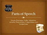 Parts of Speech Slide Deck
