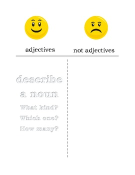 Parts of Speech Sort: Adjectives