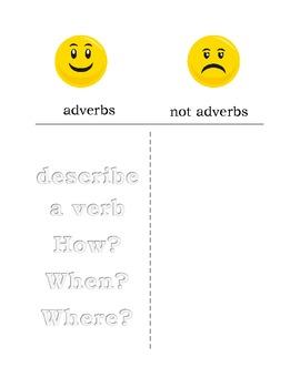 Parts of Speech Sort: Adverbs
