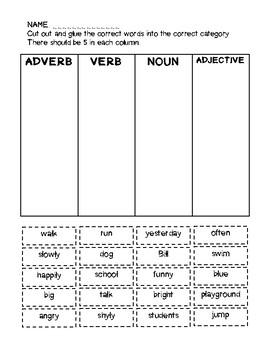 Parts of Speech Sort - Cut & Glue Activity (Adverbs, Verbs, Nouns, Adjectives)