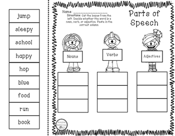 Parts of Speech Sort, Cut, and Paste