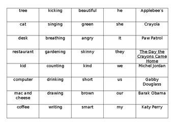 Parts of Speech Sort - EDITABLE!