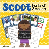 Distance Learning for Parts of Speech Sort, and Scoot for 1st and 2nd Grade