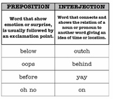 Parts of Speech Sort - Preposition and Interjection