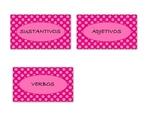 Parts of Speech Sort (Spanish) Partes de la oracion