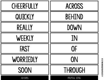 Parts of Speech Sorting Activity