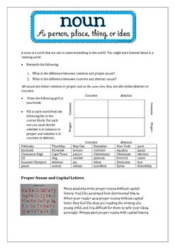 Parts of Speech: Student Activities and Handouts + Answer Key