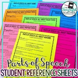 Parts of Speech Student Reference Sheets