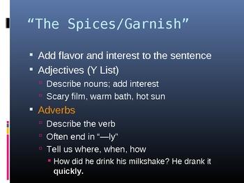 Parts of Speech & Subject Verb Agreement: Grammar