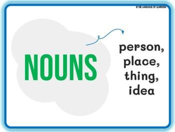 Parts of Speech - The Basics - PowerPoint Instructional Guide *EDITABLE*