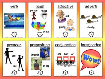 Parts of Speech Trading Card Activities and Word Wall