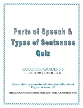 Parts of Speech & Types of Sentences Quiz