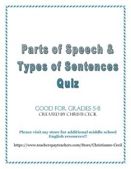 Parts of Speech & Types of Sentences Quiz