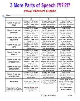 Parts of Speech Webquest - conjunction, interjection, preposition
