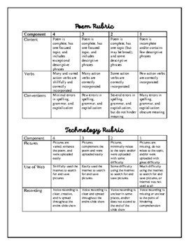 Parts of Speech:  Verbs (Worksheets, Quiz, and Project)