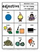 Parts of Speech Visual Cues