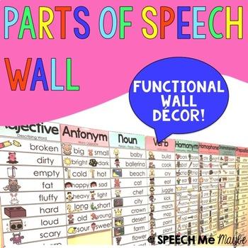 Parts of Speech Wall Decor