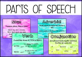 Parts of Speech- Watercolour Background