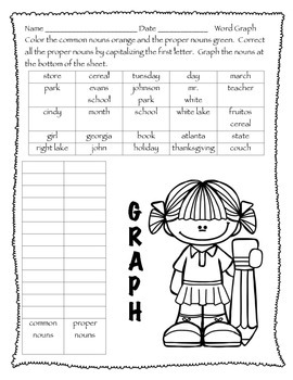 Parts of Speech Word Graphs- Nouns, Verbs, Adjectives, Adverbs, and Pronouns
