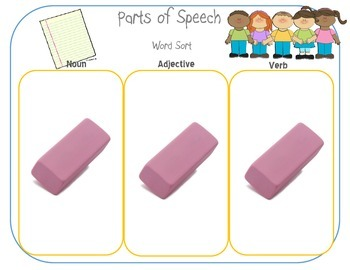 Parts of Speech Word Sort