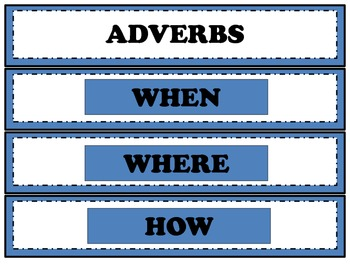 Parts of Speech Word Sort Word Choice Activity