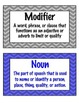 Parts of Speech Word Wall Cards - Volume 2