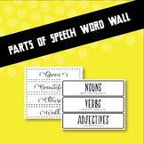 Parts of Speech Word Wall Printable