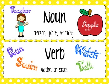 Parts of Speech Word Wall and Task Cards