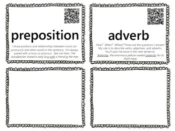 Parts of Speech Word Wall {with QR Codes}
